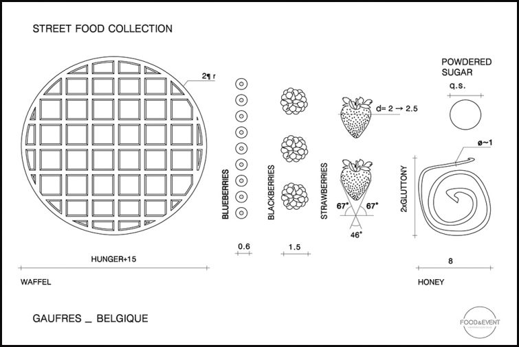 street-food-concept-gaufres-foodandevent.
